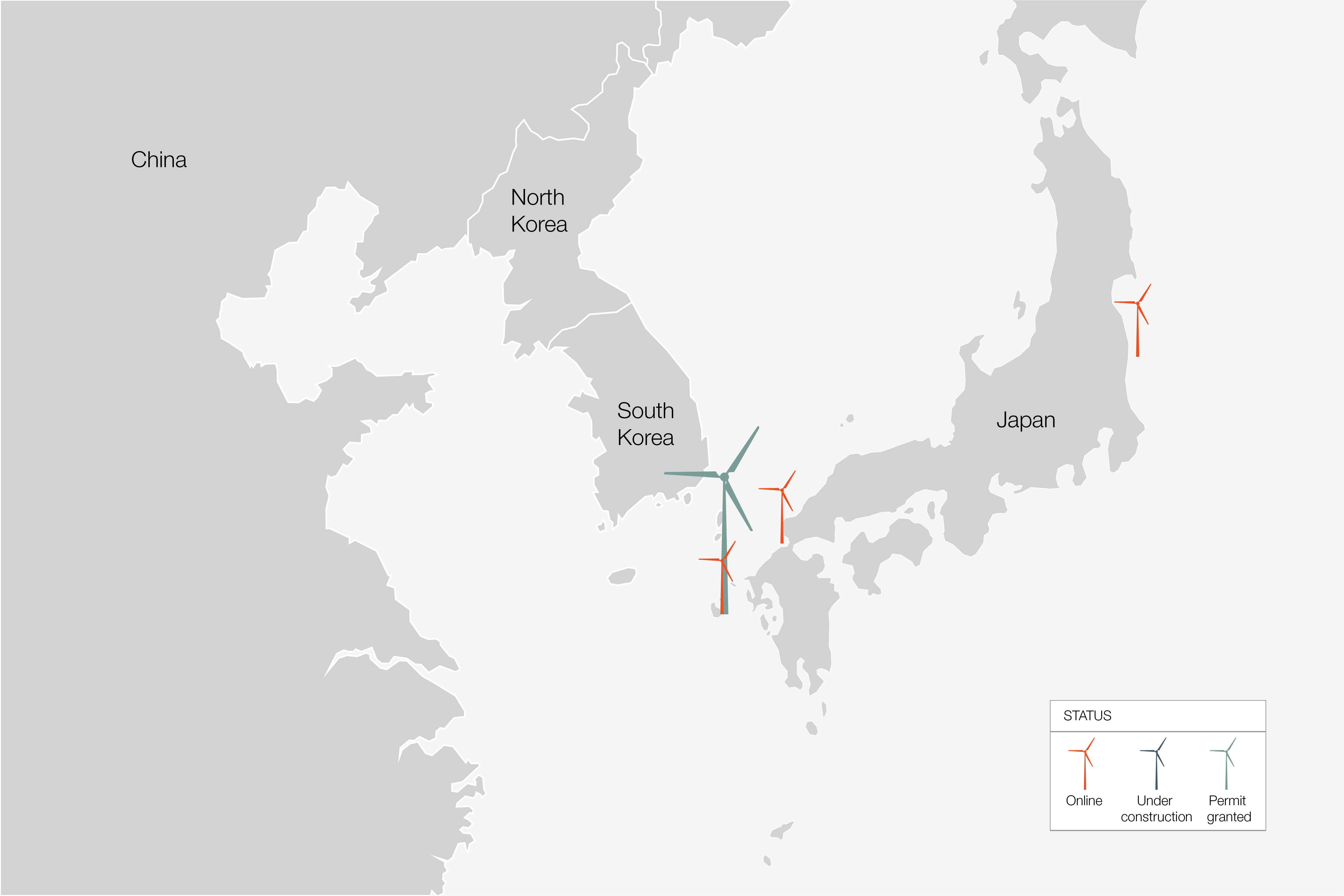 亚洲当前和计划的主要项目和示范