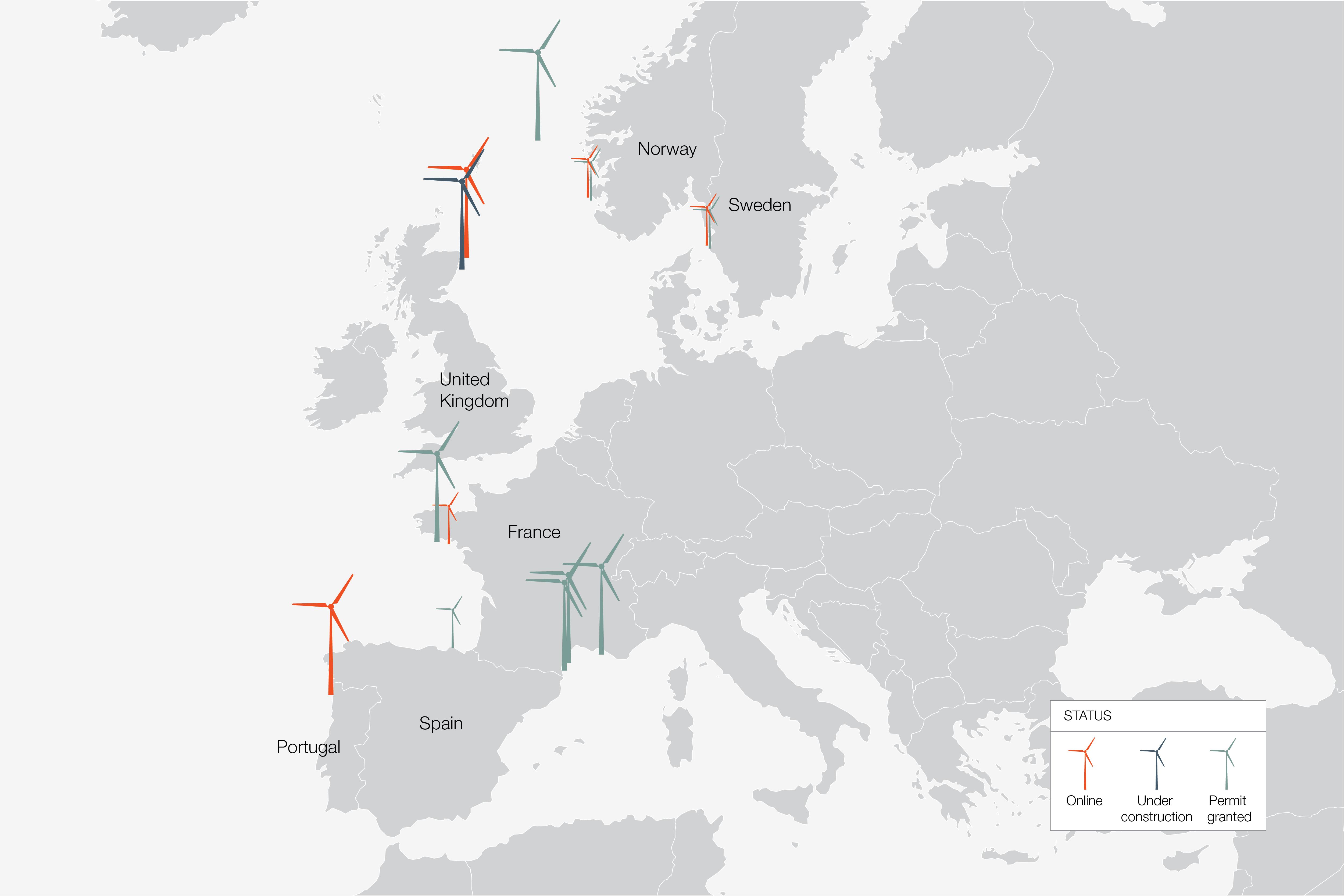 欧洲当前和计划的主要项目和示范